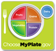 my green plate site logo