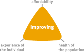 Improve affordability, the experience of the individual and the health of the population