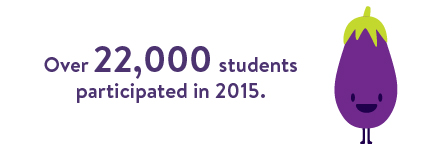Over 22,000 students participated in 2015.