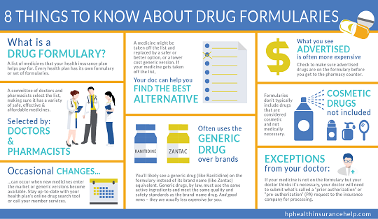 8 things to know about drug formularies