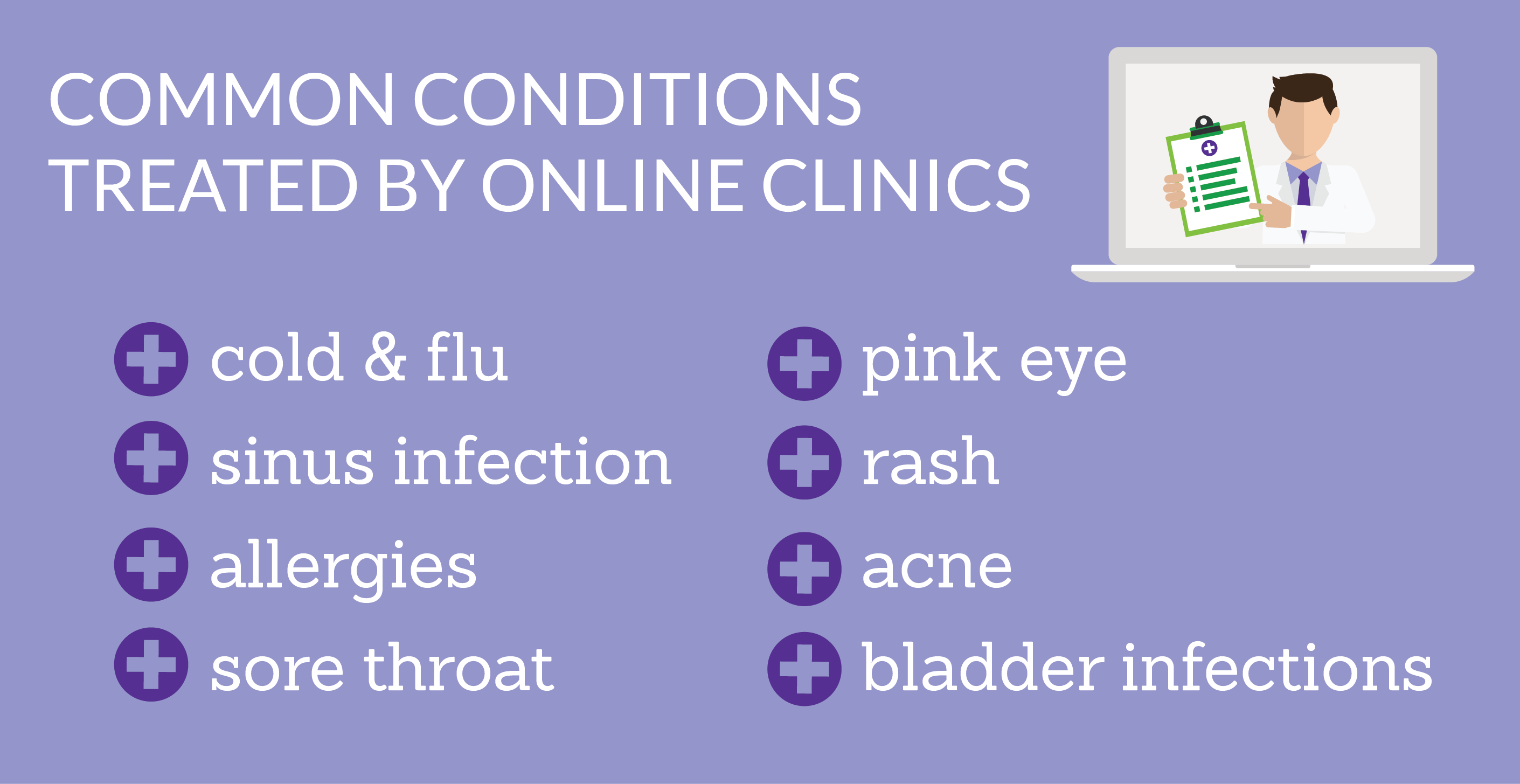 Common conditions treated by online clinics
